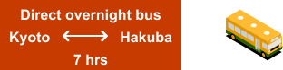 Direct overnight bus Kyoto		  Hakuba   7 hrs